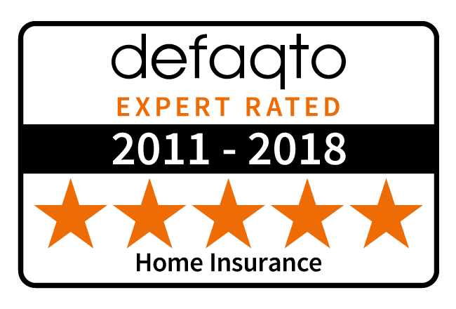 Rias home insurance defaqto rating