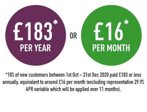 Purple and green Rias car insurance pricing roundels