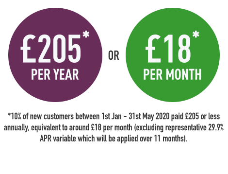 Purple and green Rias car insurance price roundels